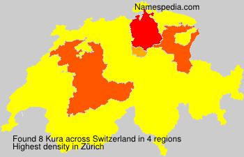 Surname Kura in Switzerland