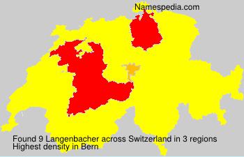 Langenbacher