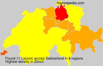 Lazovic