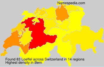 Loeffel
