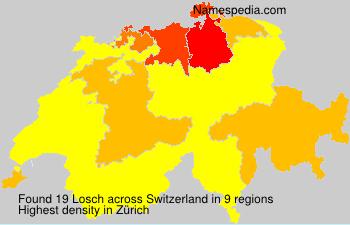 Losch - Switzerland