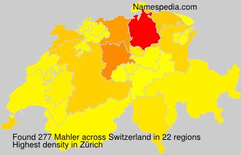 Surname Mahler in Switzerland
