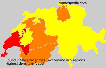 Surname Makarov in Switzerland