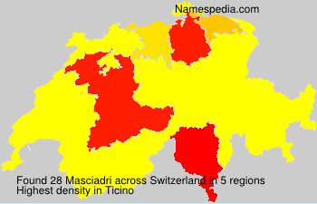 Masciadri - Switzerland