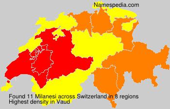 Milanesi - Switzerland