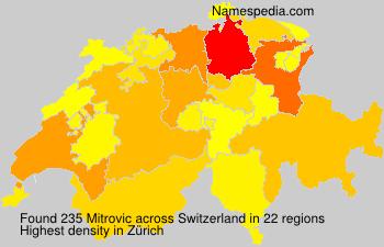 Surname Mitrovic in Switzerland
