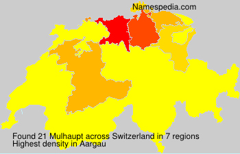 Surname Mulhaupt in Switzerland