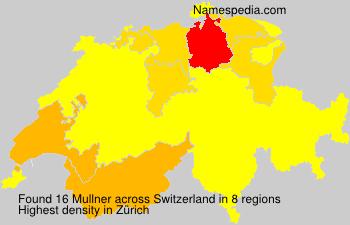 Surname Mullner in Switzerland
