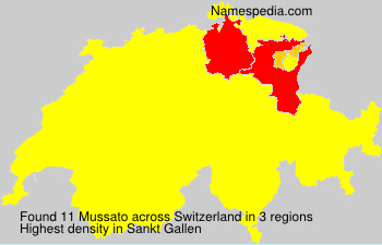 Surname Mussato in Switzerland