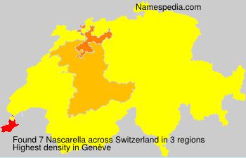 Nascarella