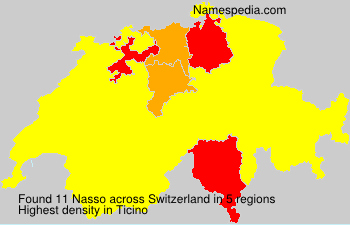 Nasso - Switzerland