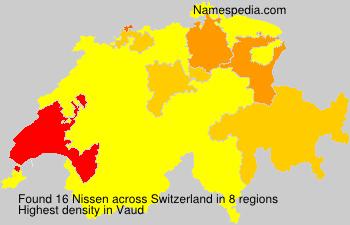 Nissen - Switzerland