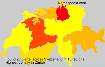 Oertel - Switzerland