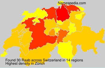 Familiennamen Raab - Switzerland