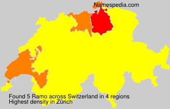 Ramo - Switzerland
