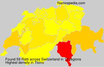 Ratti - Switzerland