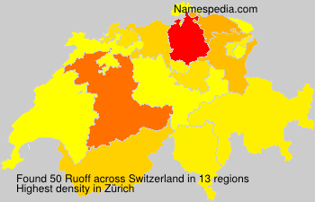 Ruoff - Switzerland