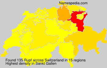 Surname Rupf in Switzerland