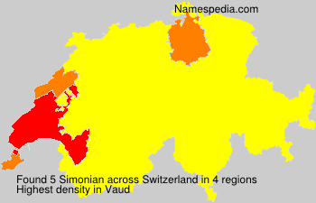 Simonian