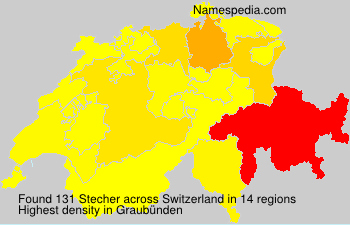 Surname Stecher in Switzerland