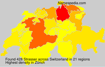 Strasser - Switzerland