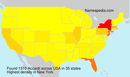 Surname Accardi in USA