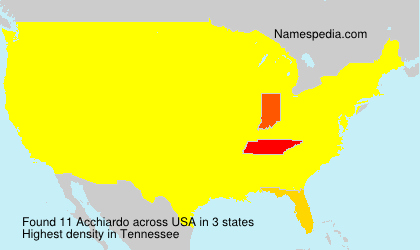 Surname Acchiardo in USA