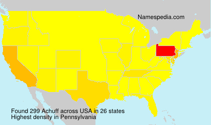 Surname Achuff in USA