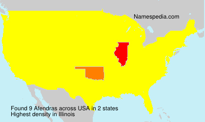 Surname Afendras in USA