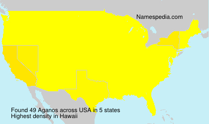 Surname Aganos in USA