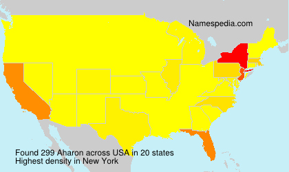 Surname Aharon in USA
