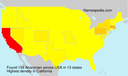 Surname Aharonian in USA