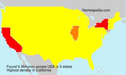 Akhunov - USA