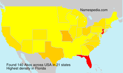 Surname Akos in USA