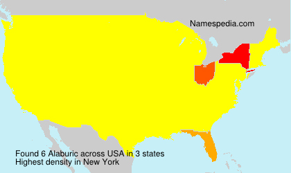 Surname Alaburic in USA