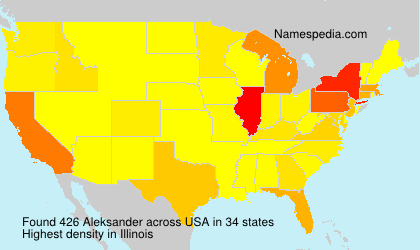 Surname Aleksander in USA