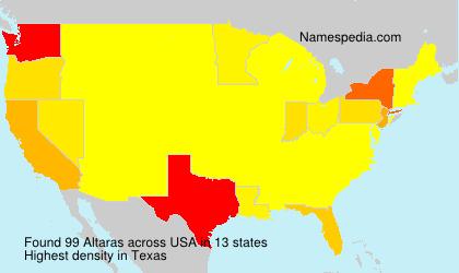 Surname Altaras in USA