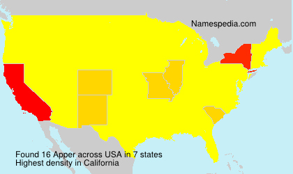 Surname Apper in USA