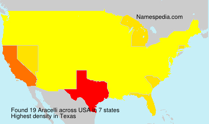 Surname Aracelli in USA