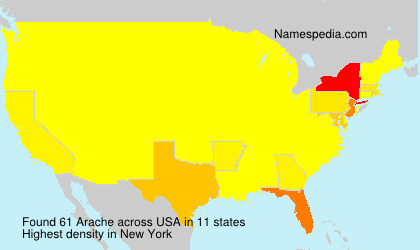 Surname Arache in USA