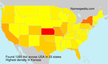 Surname Ast in USA
