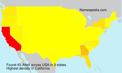 Surname Attell in USA