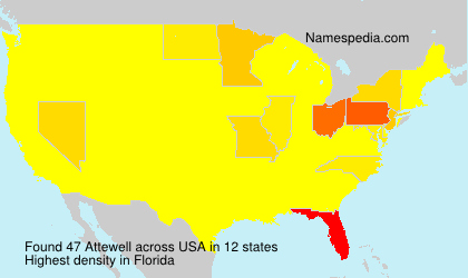 Surname Attewell in USA