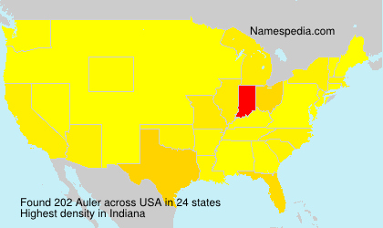 Surname Auler in USA