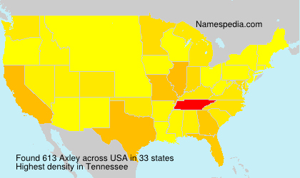 Surname Axley in USA