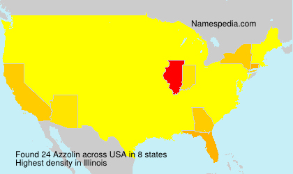 Azzolin