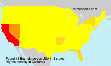 Surname Bachalo in USA