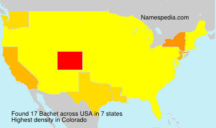 Surname Bachet in USA