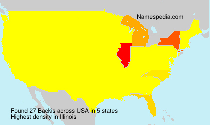 Surname Backis in USA