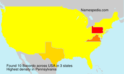Surname Bacordo in USA